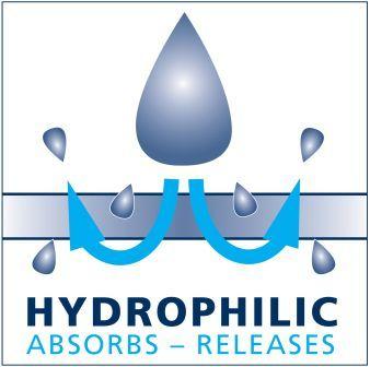 Hydrophilic(親水性)という考え方